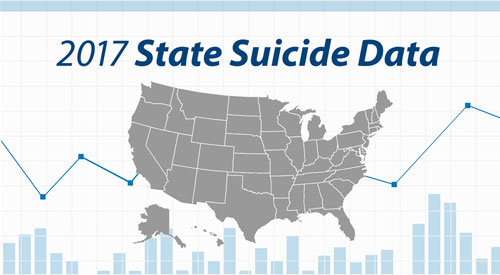 Suicide Data by State